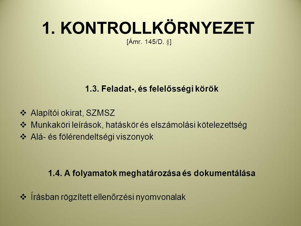 1. KONTROLLKÖRNYEZET [Ámr. 145/D. §]